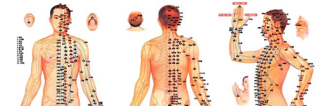 Como enseñar Medicamentos para el dolor muscular